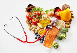 JAMB Subject Combination For Human Nutrition And Dietetics