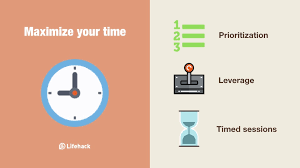 Learn How To Manage Your Time